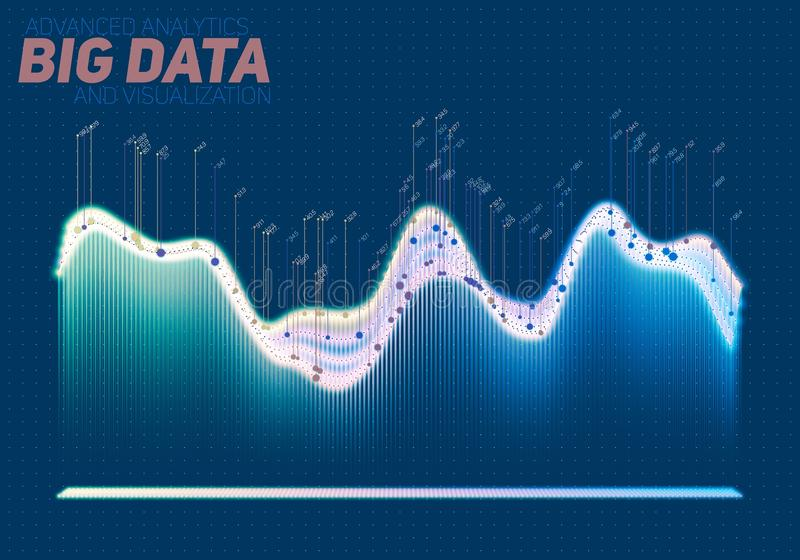 Abstrakt färgrik stor datavisualization för vektor Estetisk design för futuristisk infographics Visuell informationskomplexitet stock illustrationer