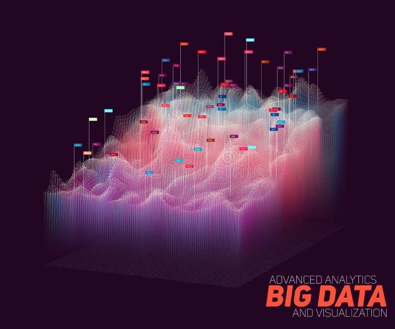 Abstrakt färgrik stor datavisualization för vektor Estetisk design för futuristisk infographics Visuell informationskomplexitet royaltyfri illustrationer