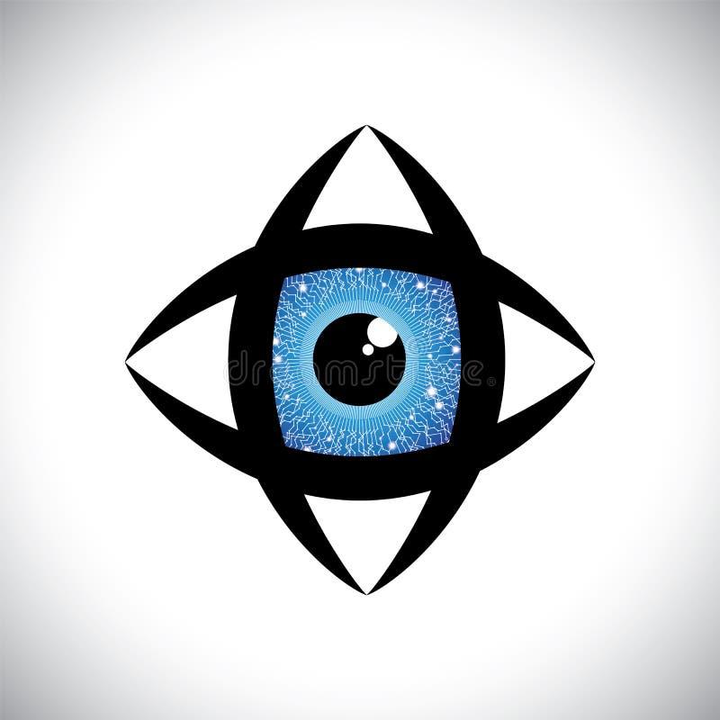 Abstrakt färgrik symbol för mänskligt öga med elektroniskt c royaltyfri illustrationer