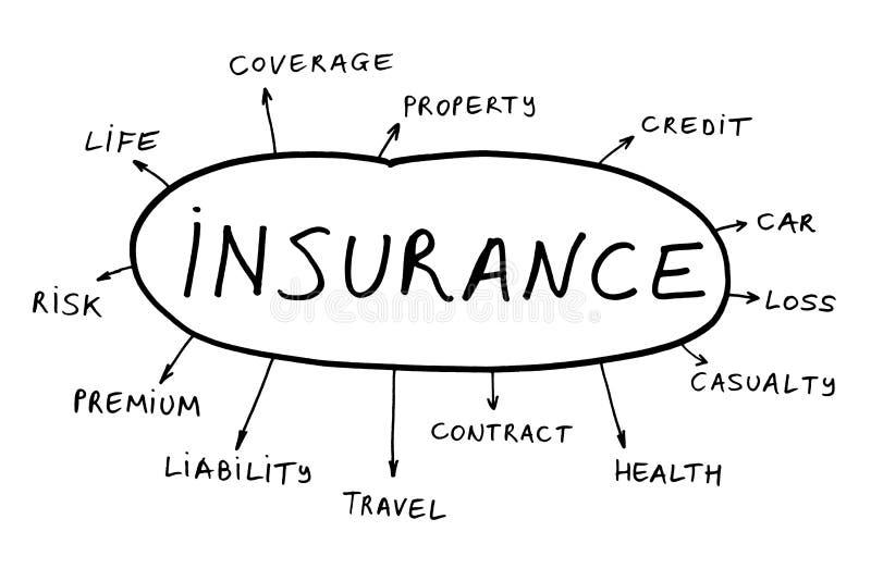 abstrakt försäkring vektor illustrationer