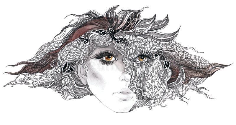 abstrakt framsidakvinna vektor illustrationer