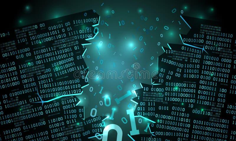 Abstrakt futuristisk cyberspace med en hackad samling av binära data, bruten fallande binär kod, matrisbakgrund, stora data royaltyfri illustrationer