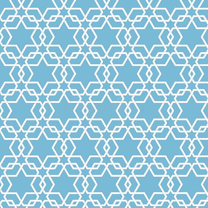Abstrakt geometrisk islamisk bakgrund för vektor Baserat på etniska muslimprydnader Flätade samman pappersband royaltyfri illustrationer