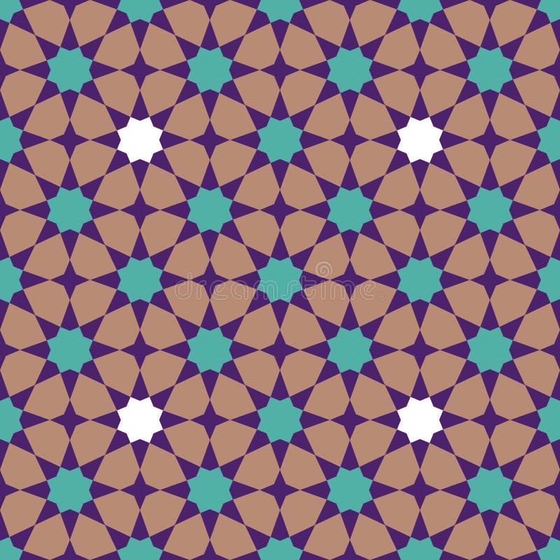 Abstrakt geometrisk mosaikmodell med polygoner och stjärnor, marmorerade tegelplattor i marockansk stil, texturerad sömlös illust stock illustrationer