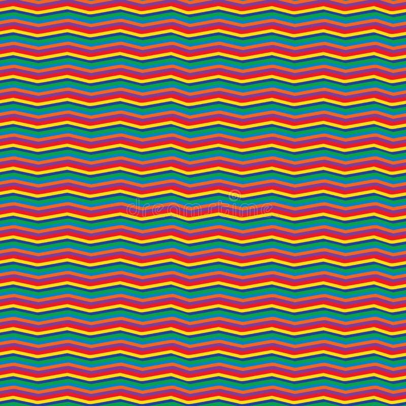 Abstrakt geometrisk Retro tappning klottrar bandet Art Pattern Texture stock illustrationer