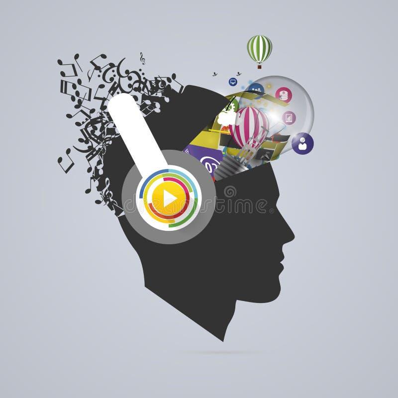Abstrakt idérikt öppet huvud Snillemening Musikkonstnär Vector royaltyfri illustrationer