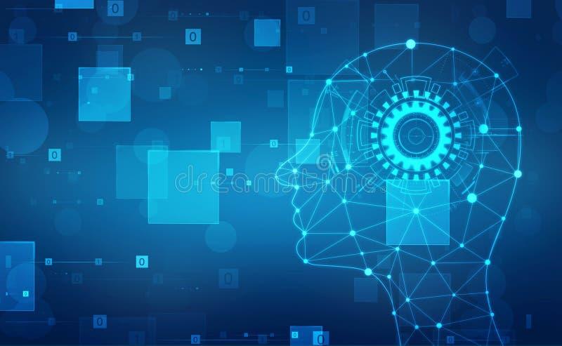 Abstrakt konstgjord intelligens Idérika Brain Concept, teknologirengöringsdukbakgrund vektor illustrationer