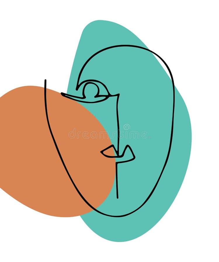 Abstrakt linjär kontur av den mänskliga framsidan modern affisch Grafisk stil för Minimalism vektor illustrationer