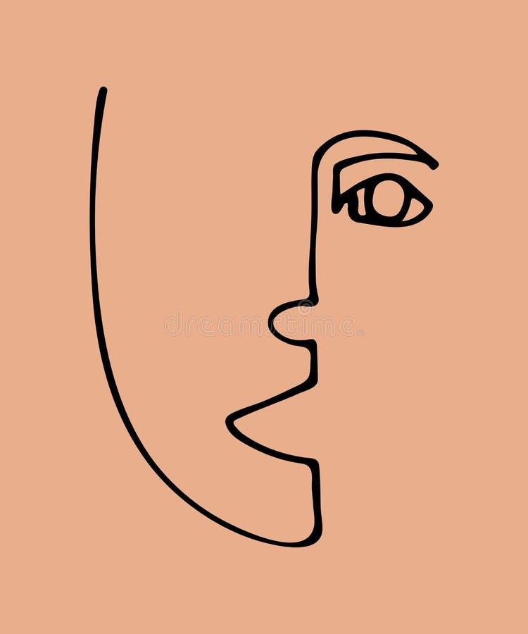 Abstrakt linj?r kontur av den m?nskliga framsidan Modern avantgardeaffisch stock illustrationer