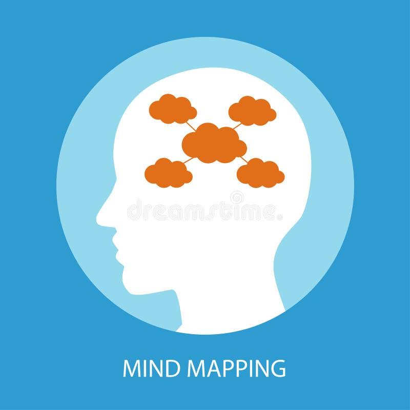 Abstrakt mänsklig hjärna med kartlägga begrepp för mening stock illustrationer