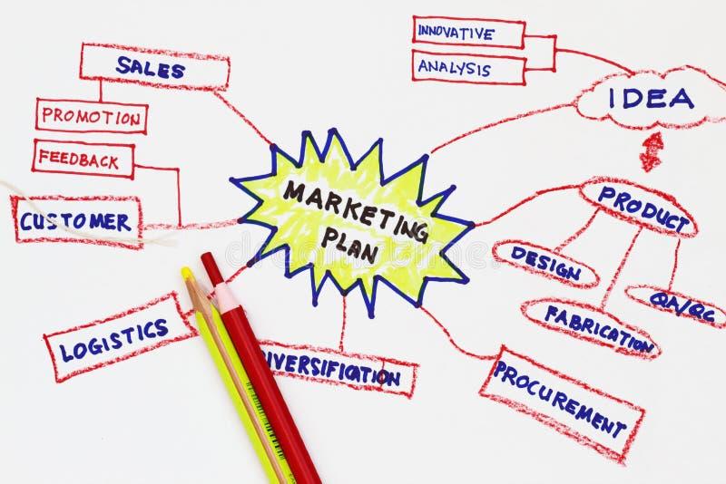 abstrakt marknadsföringsplan arkivfoto
