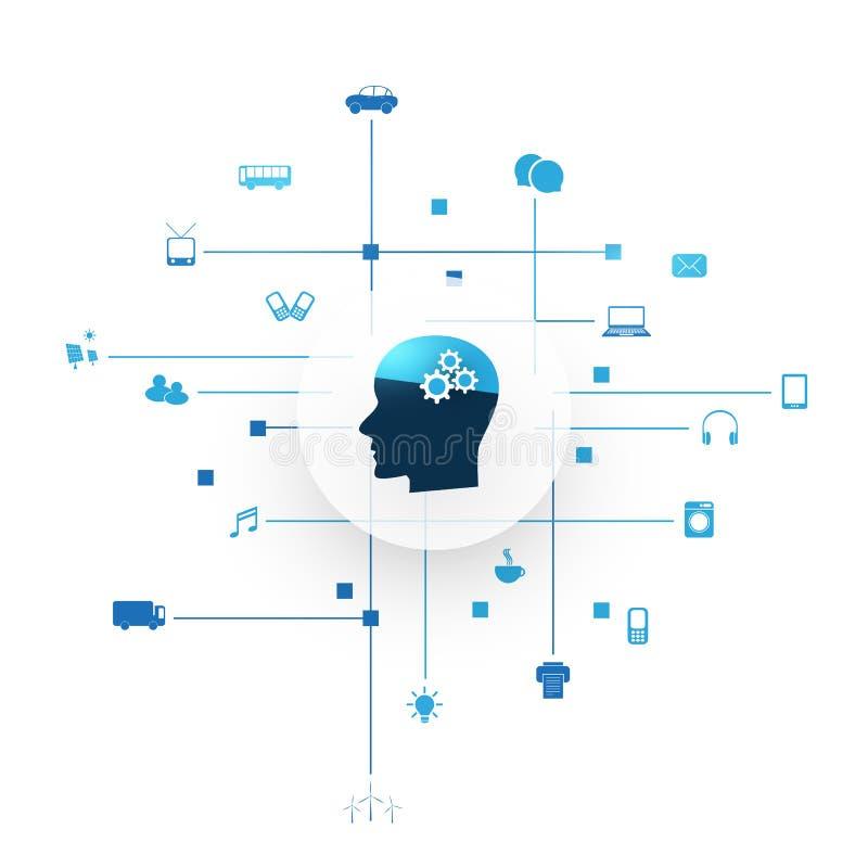 Abstrakt maskin och begrepp djupt för lära, för konstgjord intelligens, molnberäknings- och nätverksdesignmed symboler och det mä royaltyfri illustrationer