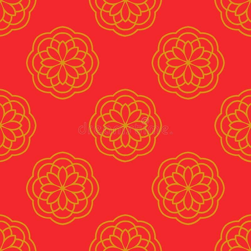 Abstrakt sömlös modell med den blom- prydnaden Mandalabakgrund stock illustrationer