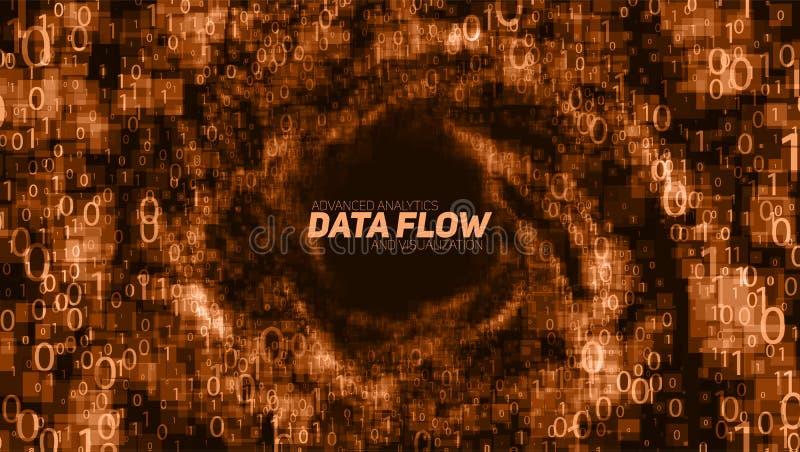 Abstrakt stor datavisualization för vektor Glödande dataflöde för apelsin som binära nummer Framställning för datorkod vektor illustrationer