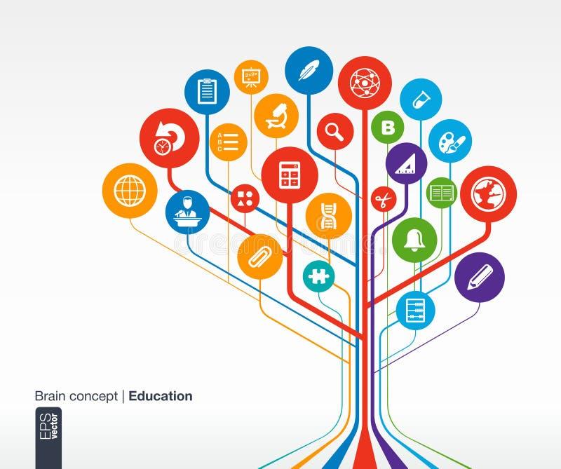 Abstrakt utbildningsbakgrund med linjer och cirklar Brain Concept stock illustrationer