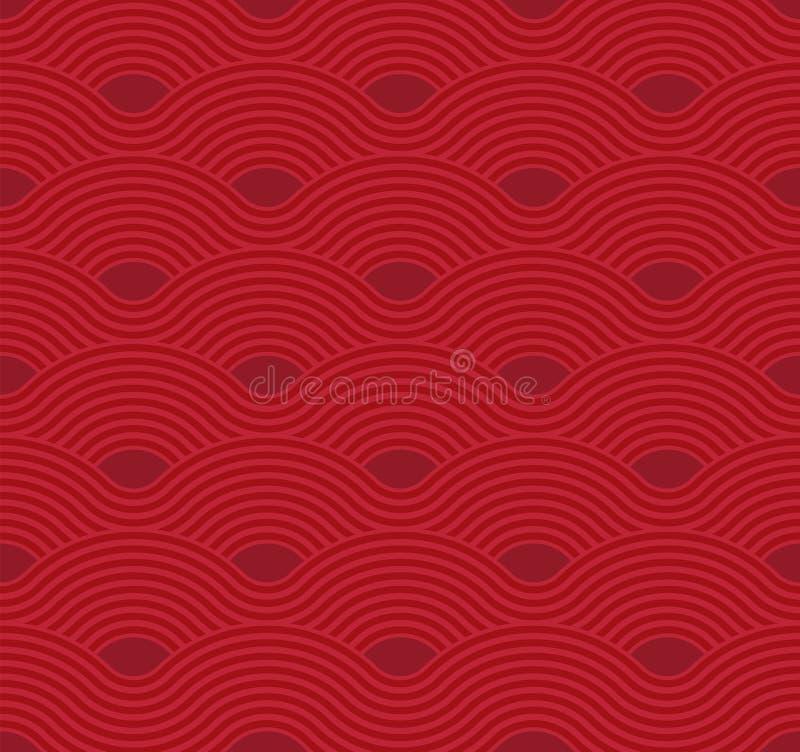 abstrakta wzór fal Czerwony czochry tło Płaski geometryczny projekt ilustracja wektor