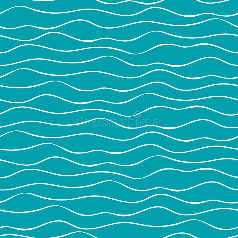 Abstrakte Handgezogene Gekritzelmeereswellen Nahtloses geometrisches Vektormuster auf Ozeanblauhintergrund Groß für Marinesoldate lizenzfreie abbildung