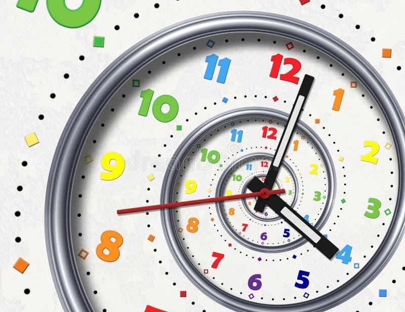 Abstrakte moderne weiße Regenbogenspiralenuhr Fractal-Uhrhandzeiger Verdrehtes surreales ungewöhnliches abstraktes Muster der Uhr lizenzfreie abbildung