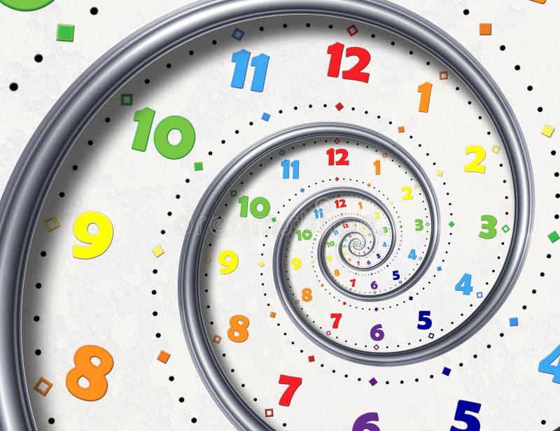 Abstrakte moderne weiße Regenbogenspiralenuhr Fractal-Uhrhandzeiger Verdrehtes surreales ungewöhnliches abstraktes Muster der Uhr stock abbildung
