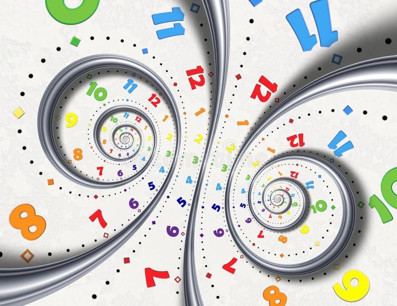 Abstrakte moderne weiße Regenbogenspiralenuhr Fractal-Uhrhandzeiger Verdrehtes surreales ungewöhnliches abstraktes Muster der Uhr vektor abbildung