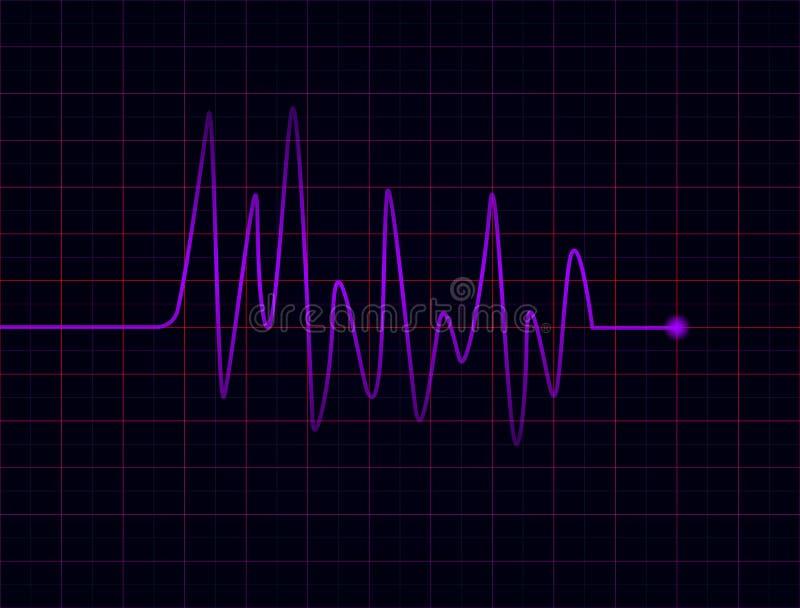 Abstrakte Schläge des purpurroten Herzens auf dunklem Hintergrund lizenzfreie abbildung