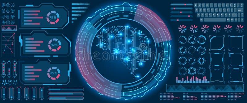 Abstrakte Schnittstelle Hud UI, virtueller Schirm-futuristischer High-Techer Hintergrund lizenzfreie abbildung