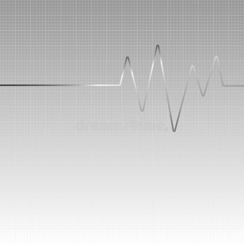 Abstrakter Herzschlag-Kardiogrammhintergrund lizenzfreie abbildung