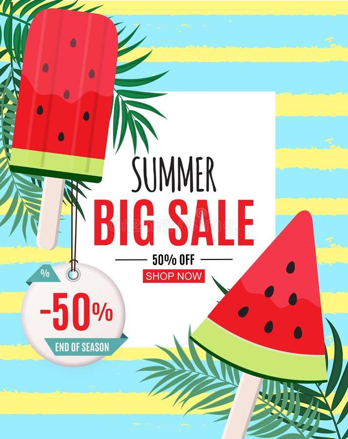 Abstrakter Sommerschlussverkauf-Hintergrund mit Wassermelonen-Eiscreme Ende der Jahreszeit Auch im corel abgehobenen Betrag stock abbildung
