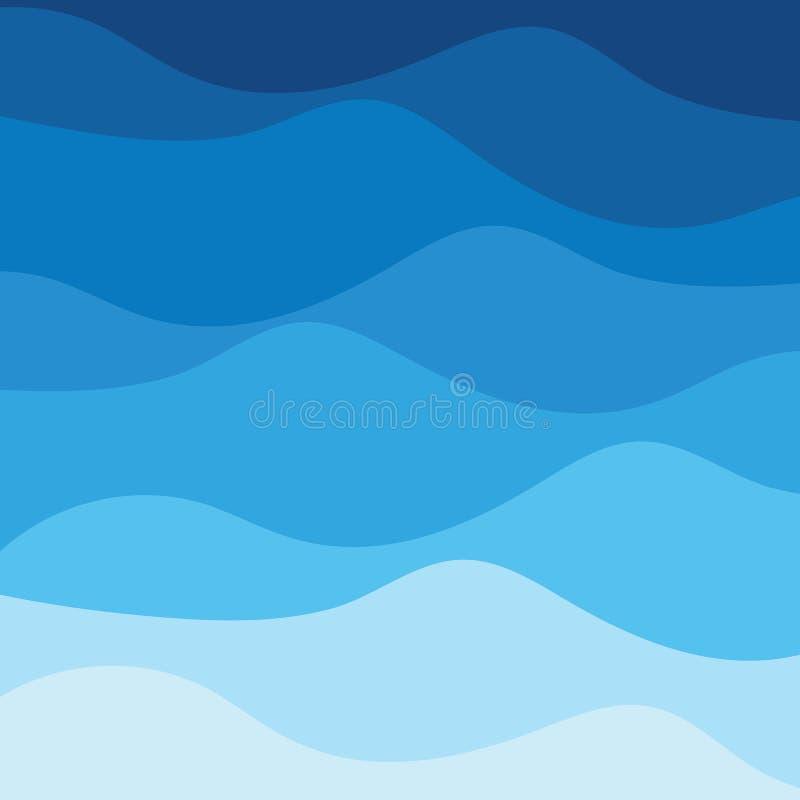 Abstrakter Wasserwellen-Entwurfshintergrund stock abbildung