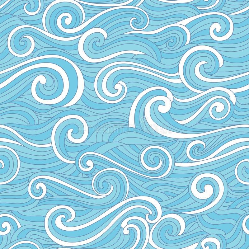 Abstraktes buntes Wellenmuster lizenzfreie abbildung