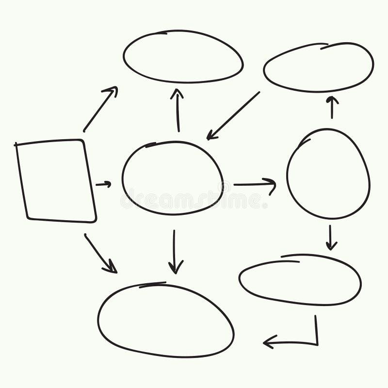 Abstraktes Flussdiagrammvektordesign stock abbildung