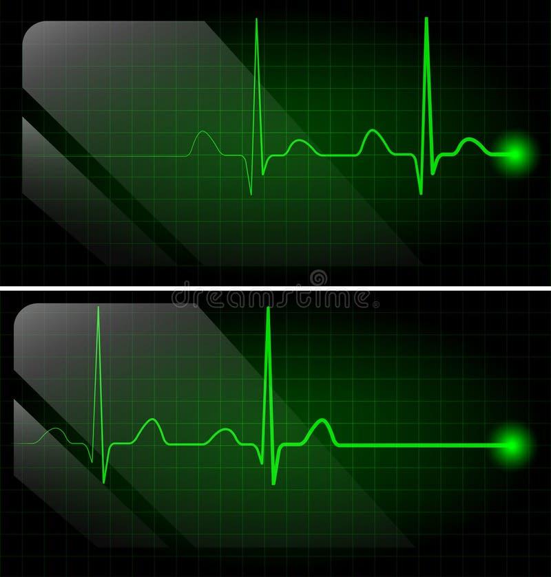 Abstraktes Herzschlagkardiogramm auf grünem Monitor lizenzfreie abbildung