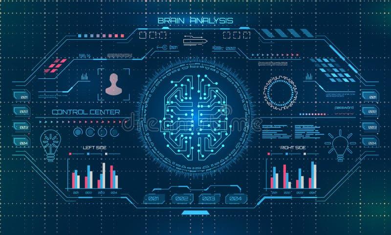 Abstraktes Technologie-Wissenschafts-Konzept, Brain Circuit, HUD Interface Elements stock abbildung