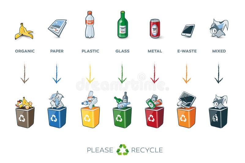 7 Abtrennungs-Wiederverwertungs-Behälter mit Abfall lizenzfreie abbildung