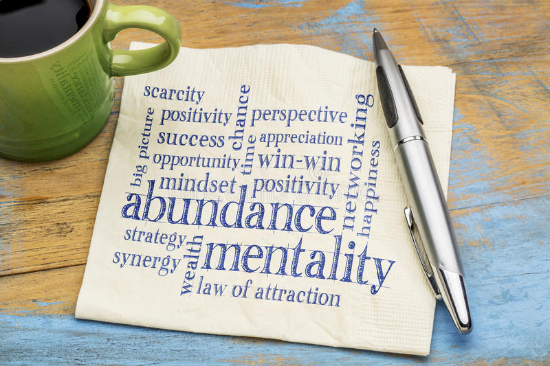 Abundance mentality word cloud on napkin royalty free stock photo