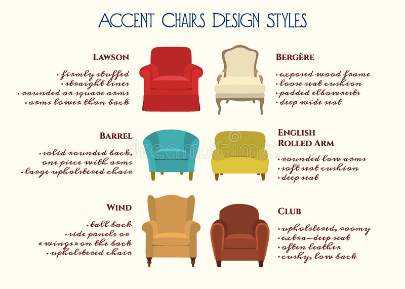 Chair Styles And Names: Upholstered Chair Styles Guide. Stylish Enormous Types Of