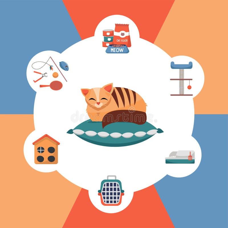 Accesorios coloridos redondos del cuidado de animales de compañía del infographics Fije de los elementos para las tiendas felinas stock de ilustración