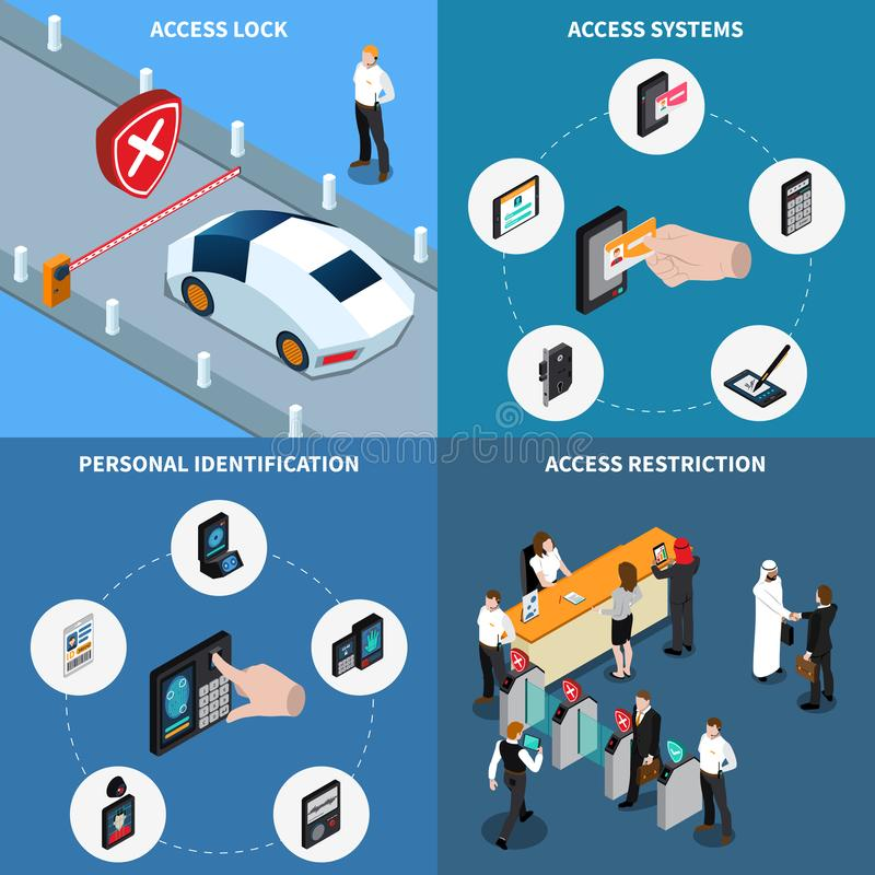 Access Identification Isometric Design Concept. Access lock, personal identification, protection systems and admission restriction, isometric design concept vector illustration