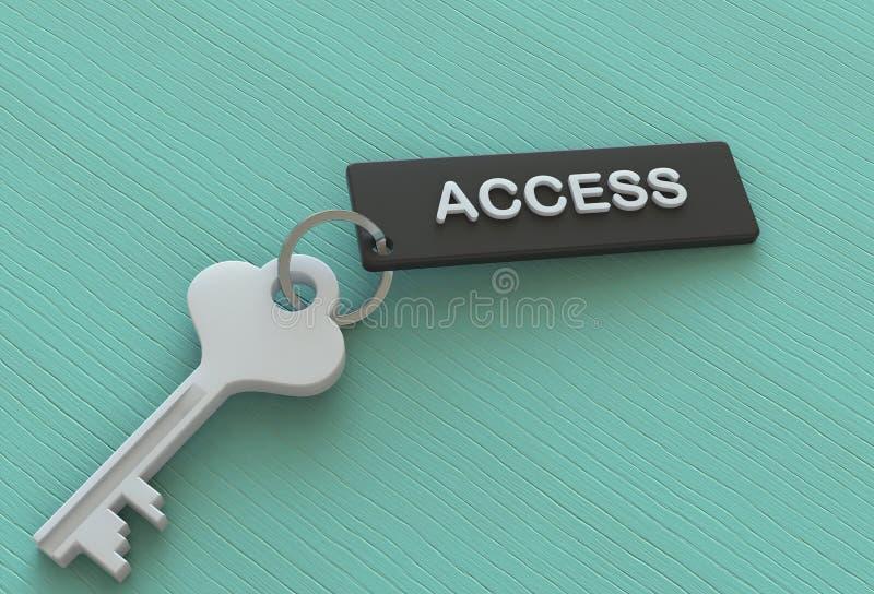 ACCESS, messaggio su keyholder fotografia stock