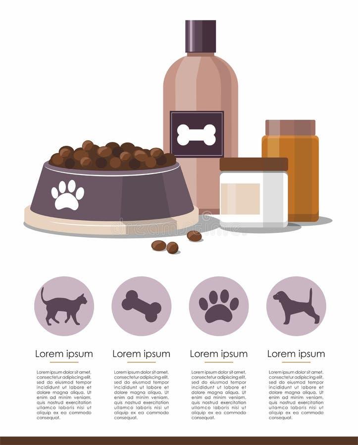 Accessoires de soin des animaux familiers Magasin de bêtes infographic illustration de vecteur