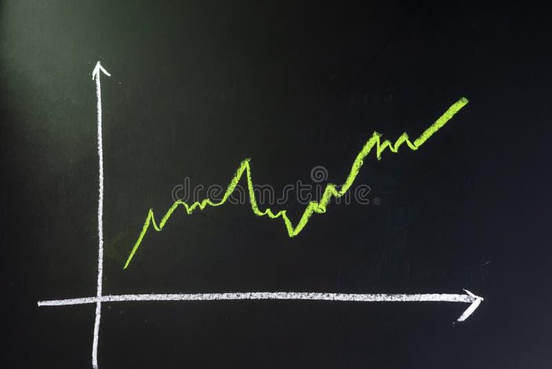 Acción y crecimiento de la inversión, pizarra negra oscura con la Línea Verde del dibujo de tiza como gráfico de vuelta común del fotografía de archivo libre de regalías