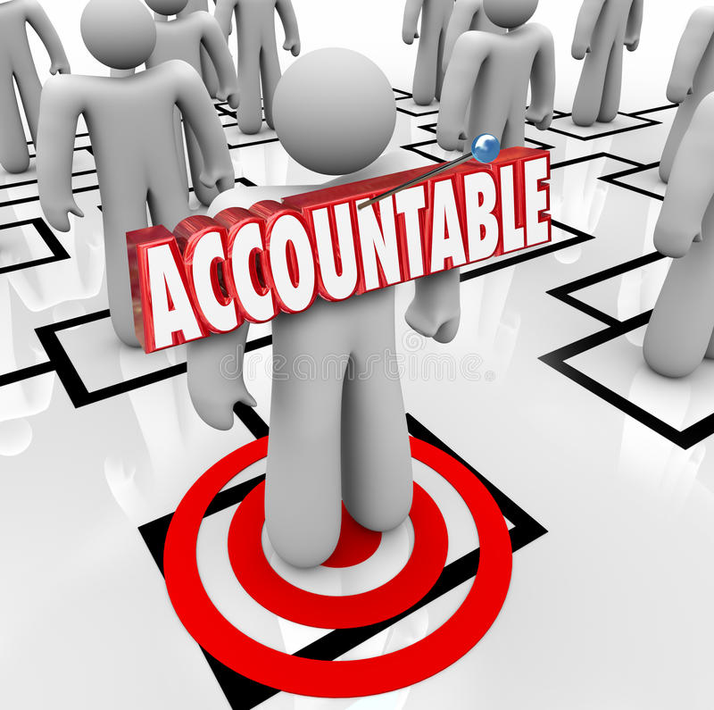 Accountable Word Targeted Person Pinning Blame on Worker Org Chart royalty free illustration