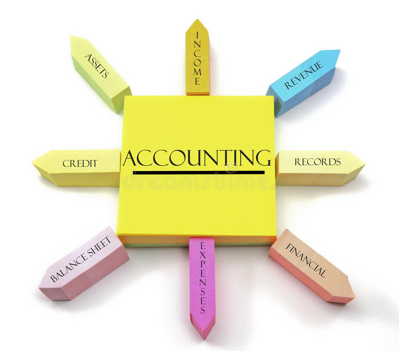 Download Accounting Concept On Sticky Notes Sun Stock Image - Image: 19211305