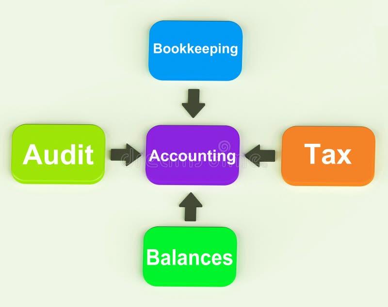 Accounting diagram shows accountant balances stock illustration download accounting diagram shows accountant balances stock illustration illustration of calculations accountant 38164385 ccuart Image collections