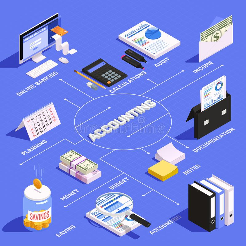 Accounting Isometric Flowchart. With income calculation budget planning and audit on blue background vector illustration vector illustration