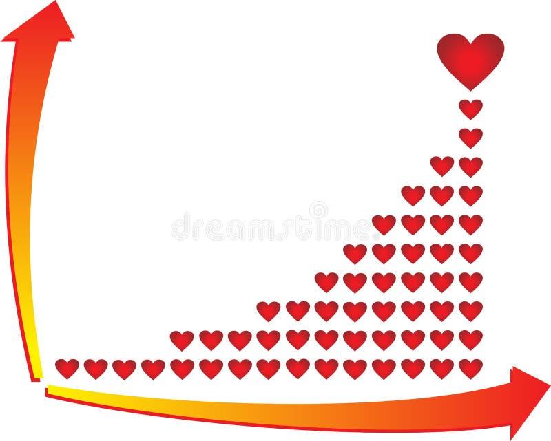 Accroissement d'amour illustration stock