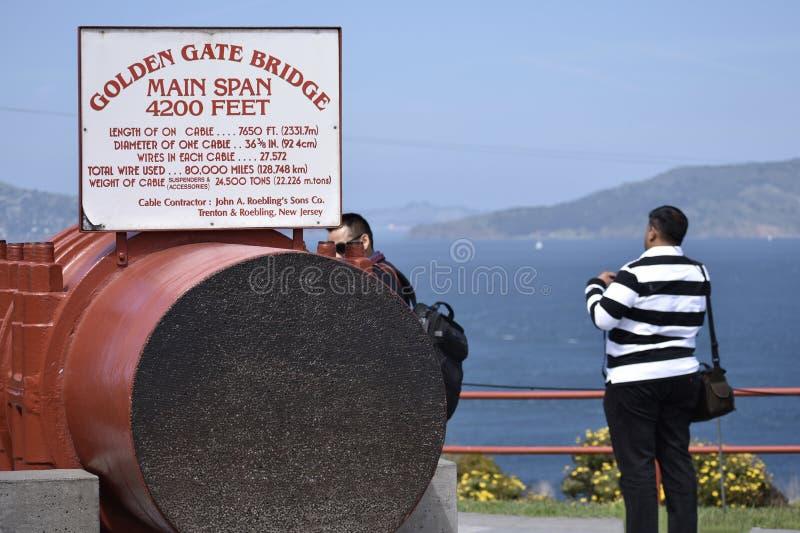 Accueil à golden gate bridge, à ce que le câble ressemble vraiment photographie stock libre de droits