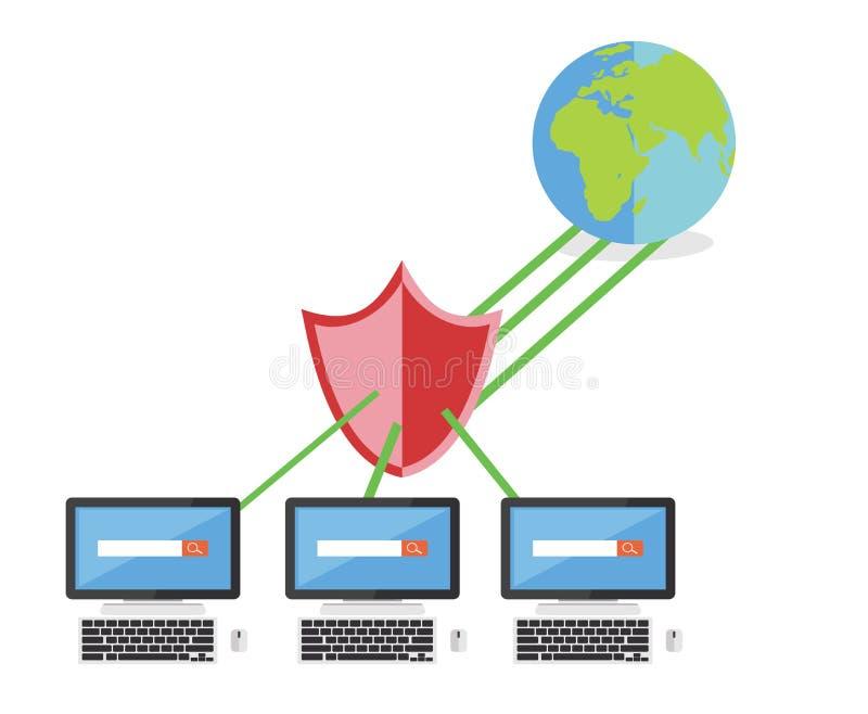 Acesso à internet limitado guarda-fogo Conceito da segurança da rede ilustração do vetor