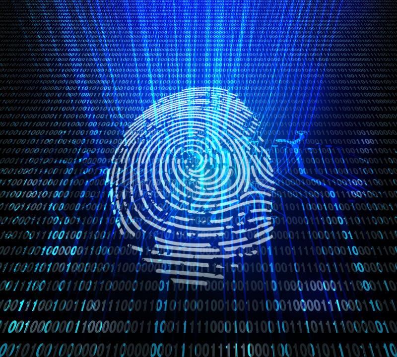 Acesso e análise de dados da segurança para a identificação biométrica humana Verificação da máquina da impressão digital de Digi