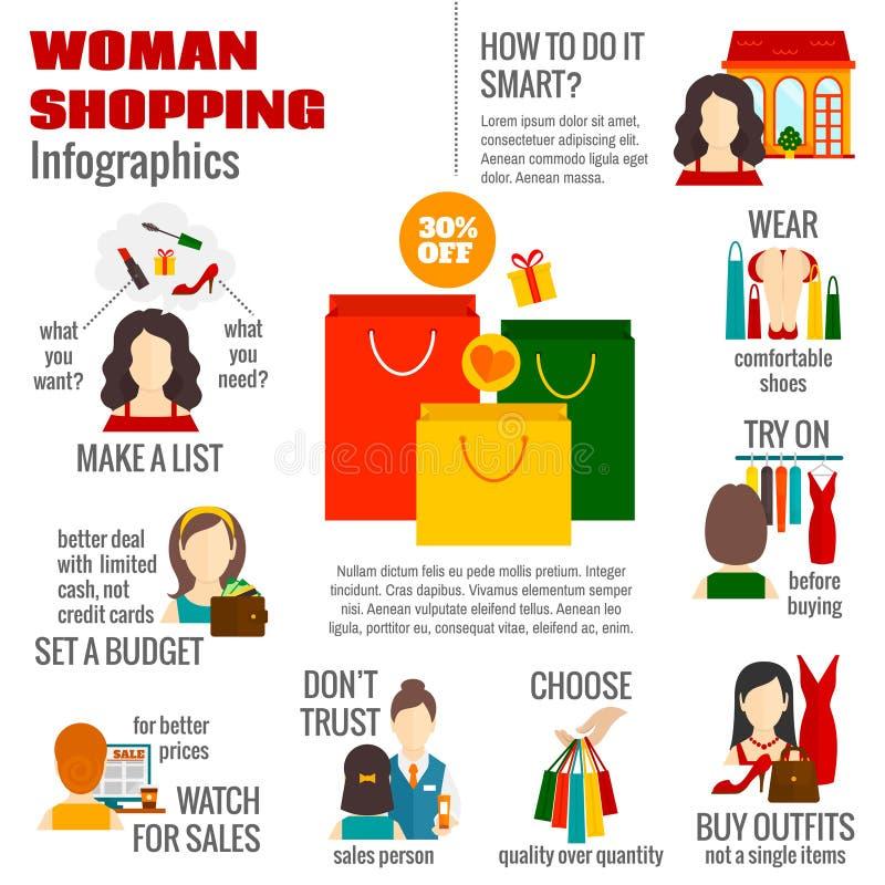 Achat de femme infographic illustration libre de droits